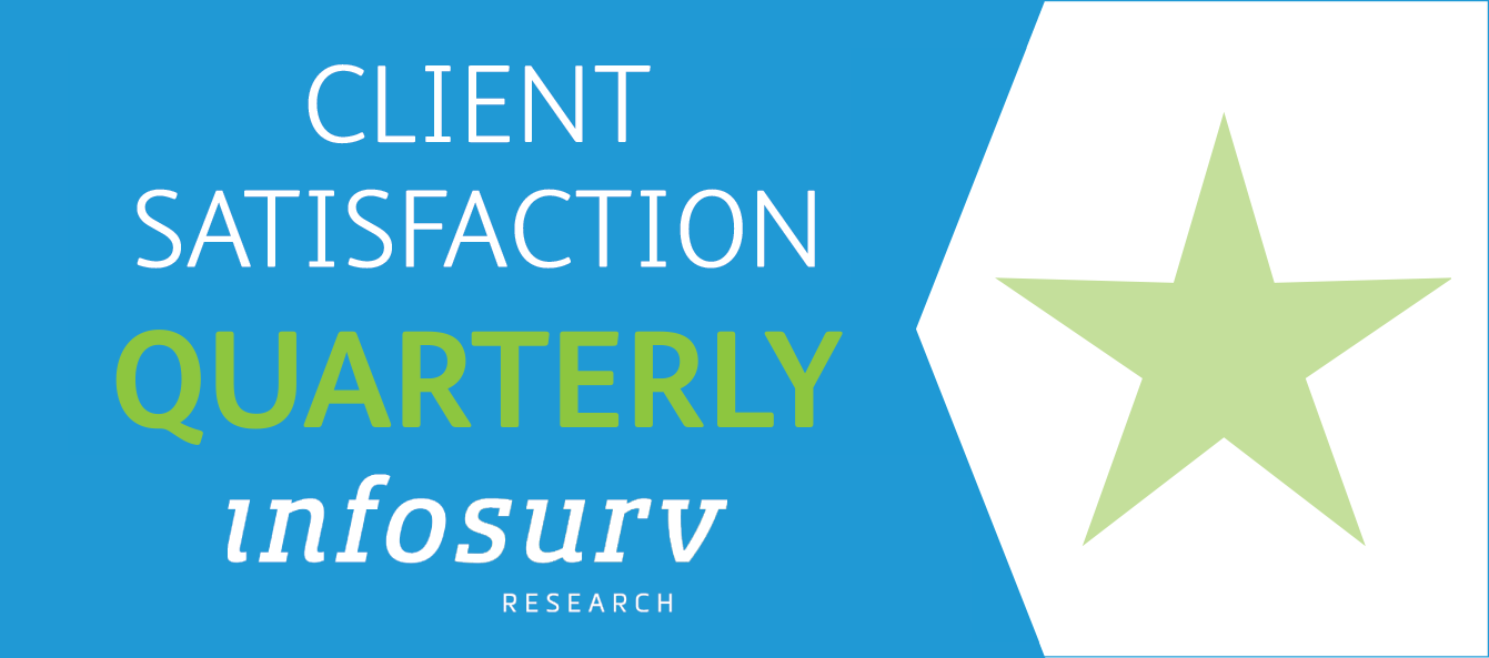 Infosurv Quarterly Rating