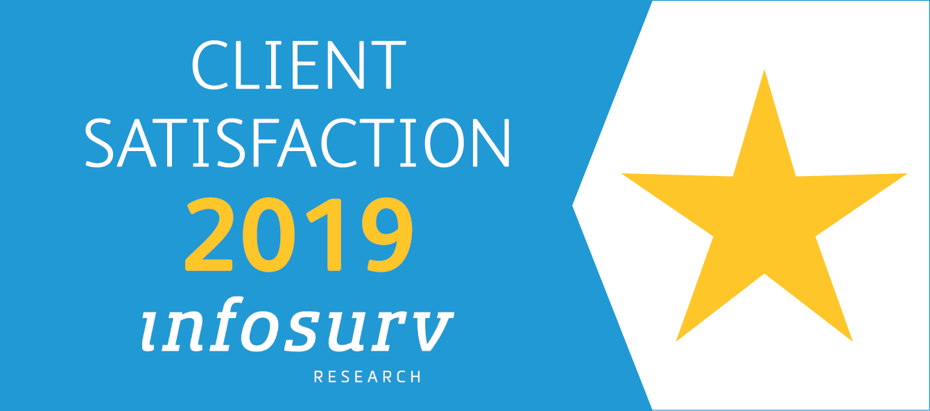 Infosurv Client Satisfaction