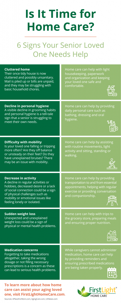 FirstLight Home Care - Common Signs It's Time for Home Care